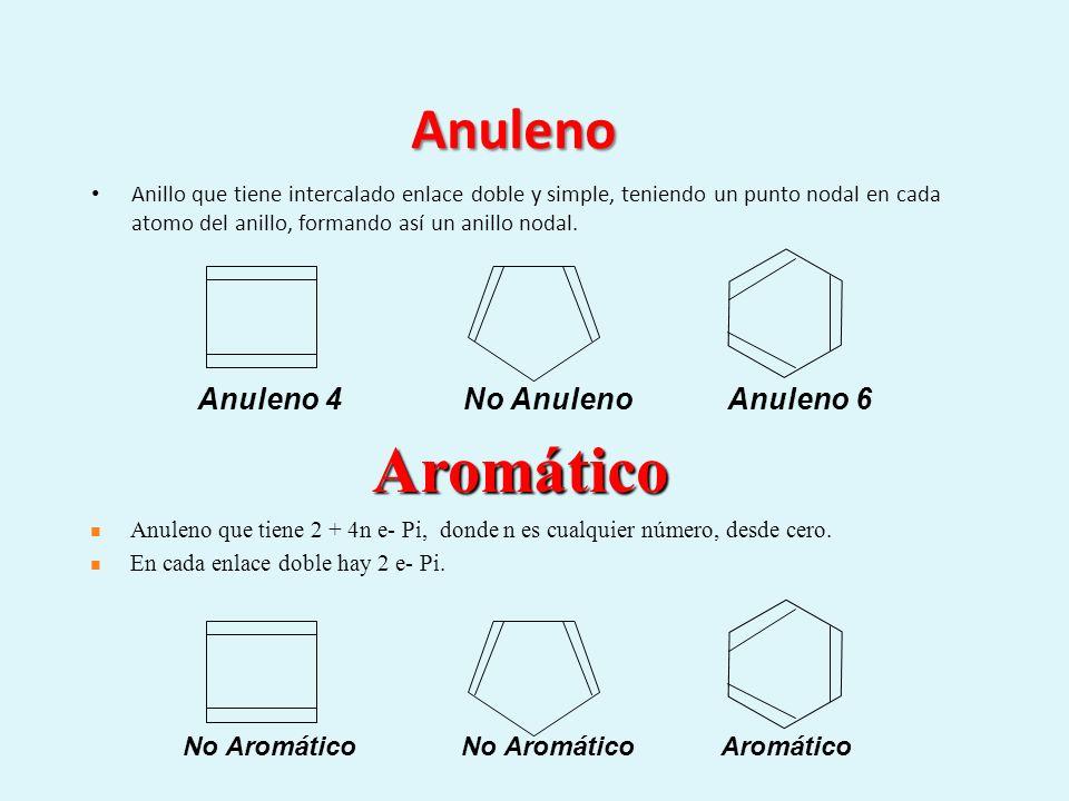 Anuleno Anillo que tiene intercalado enlace doble y simple, teniendo un punto nodal en cada atomo del anillo, formando así un anillo nodal. Aromático