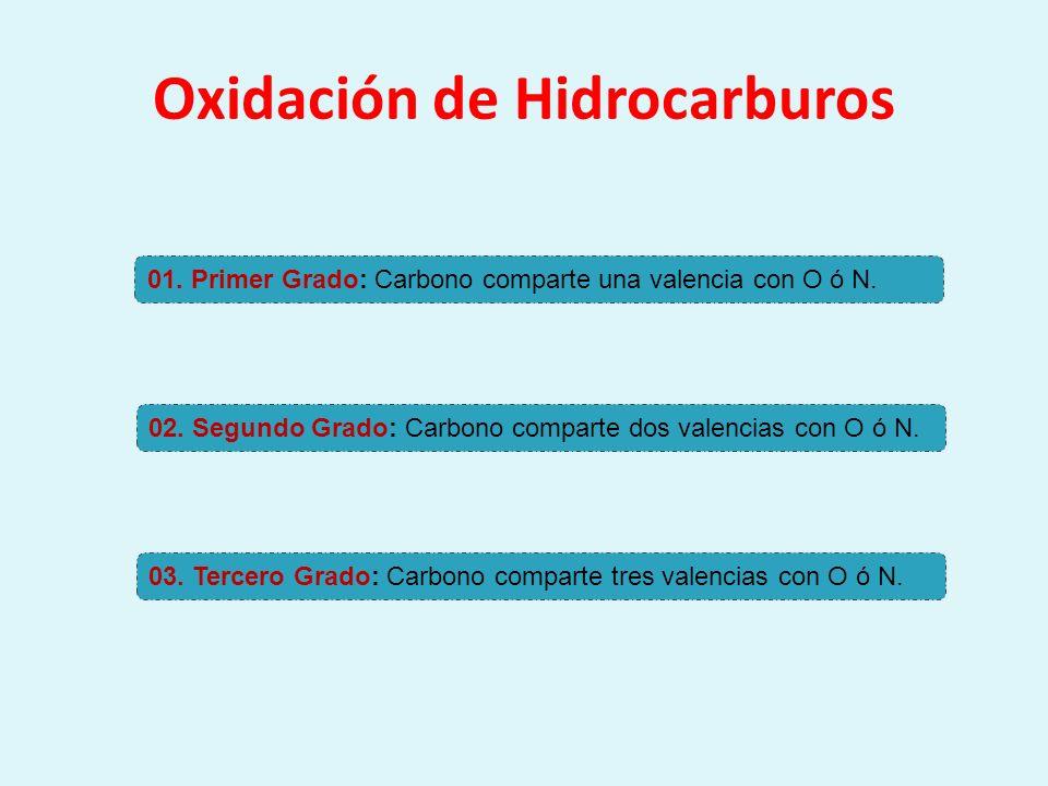 Oxidación de Hidrocarburos 01. Primer Grado: Carbono comparte una valencia con O ó N. 02. Segundo Grado: Carbono comparte dos valencias con O ó N. 03.