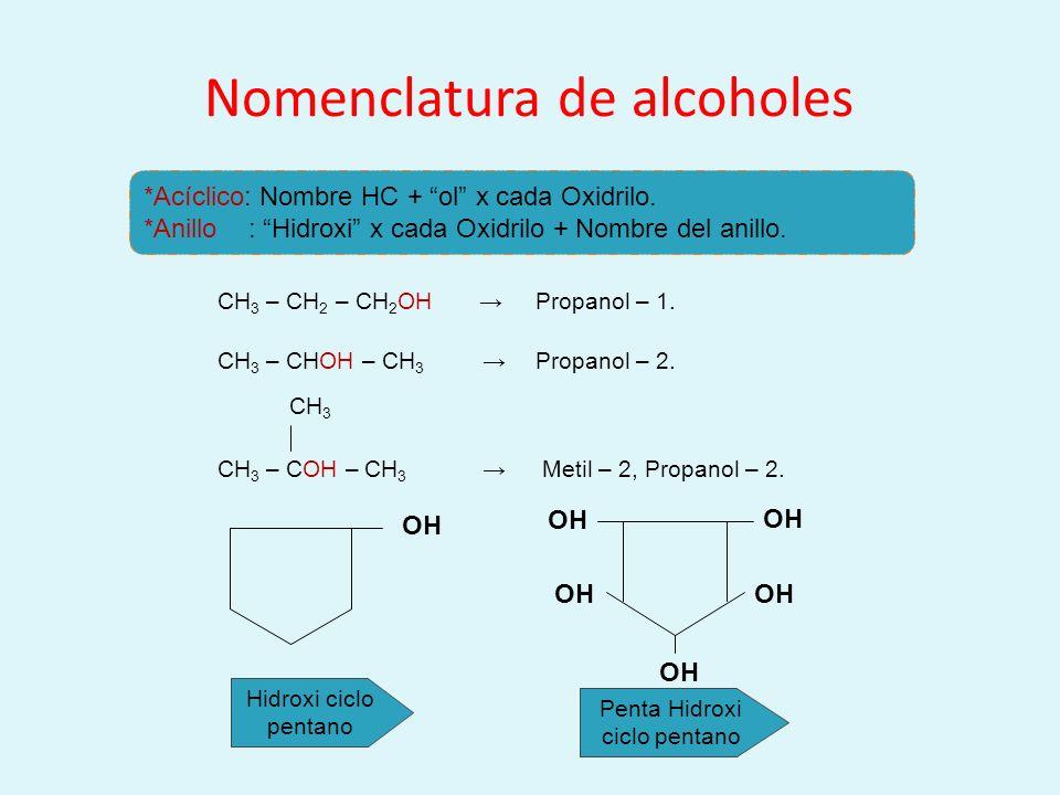 CH 3 – CH 2 – CH 2 OH Propanol – 1. CH 3 – CHOH – CH 3 Propanol – 2. CH 3 – COH – CH 3 Metil – 2, Propanol – 2. CH 3 OH Hidroxi ciclo pentano Penta Hi