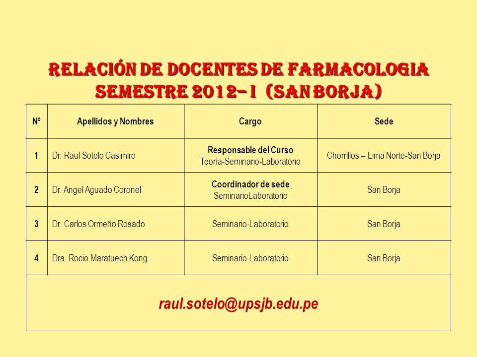RELACIÓN DE DOCENTES DE FARMACOLOGIA SEMESTRE 2012– I (San Borja) NºApellidos y NombresCargoSede 1 Dr. Raul Sotelo Casimiro Responsable del Curso Teor