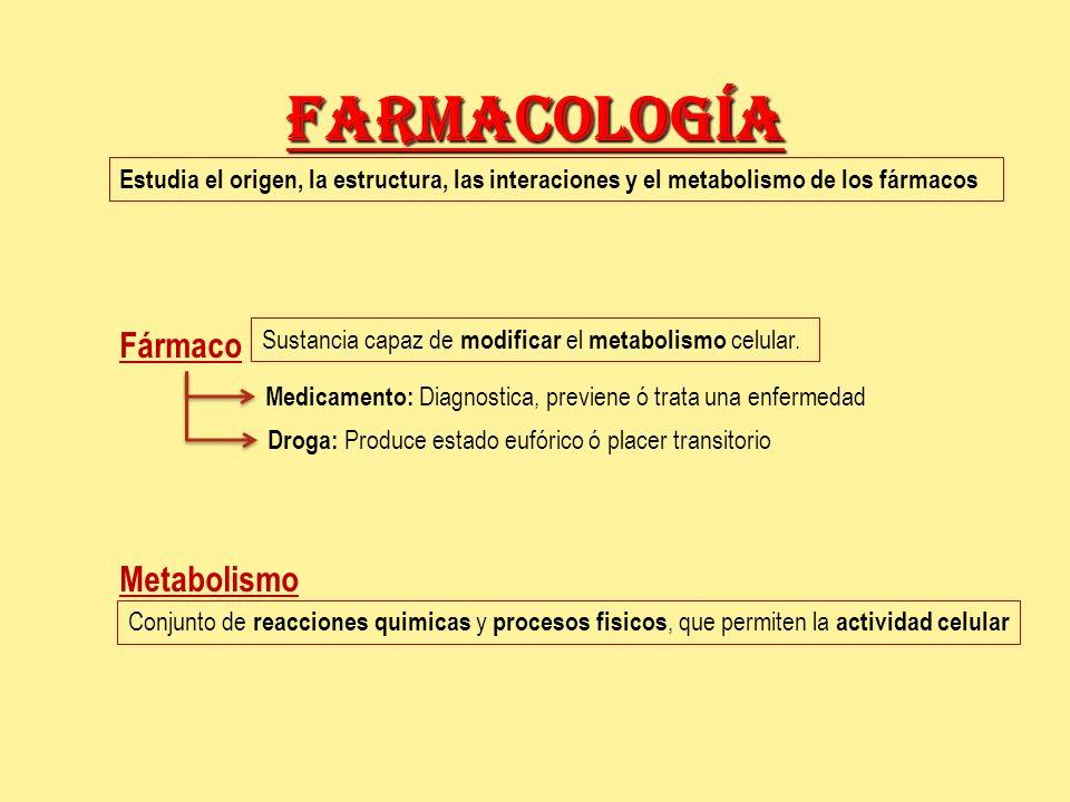 Fármaco Sustancia capaz de modificar el metabolismo celular. Metabolismo Conjunto de reacciones quimicas y procesos fisicos, que permiten la actividad