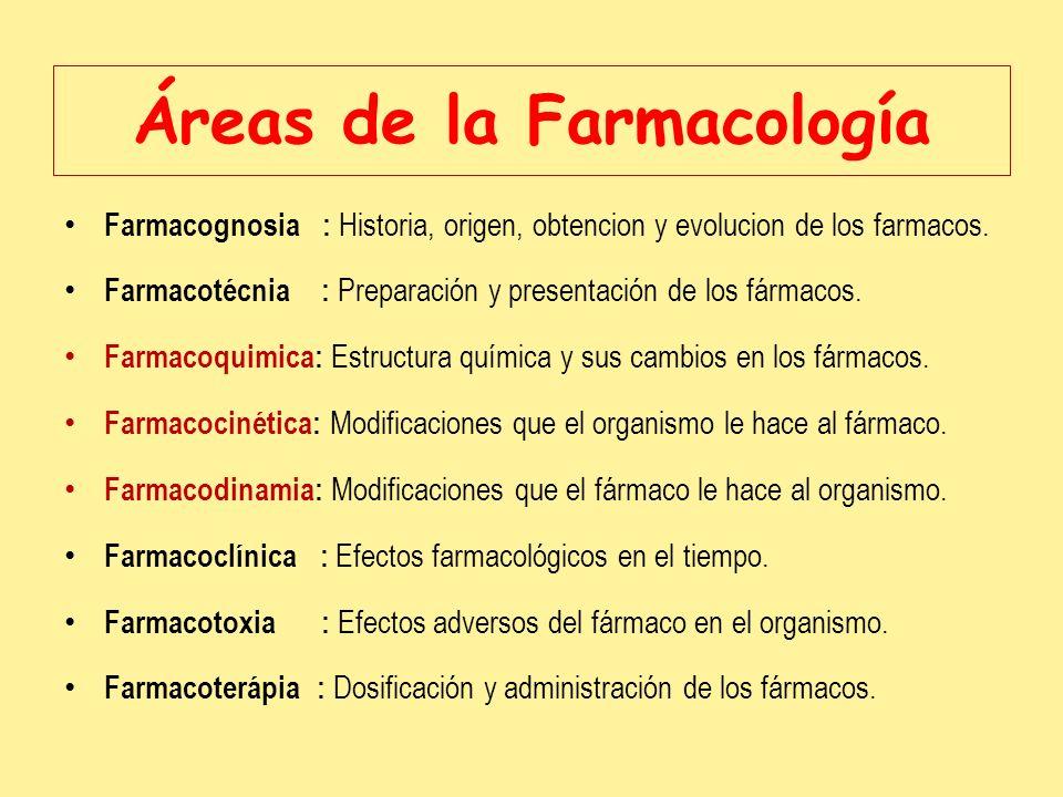 Áreas de la Farmacología Farmacognosia : Historia, origen, obtencion y evolucion de los farmacos. Farmacotécnia : Preparación y presentación de los fá