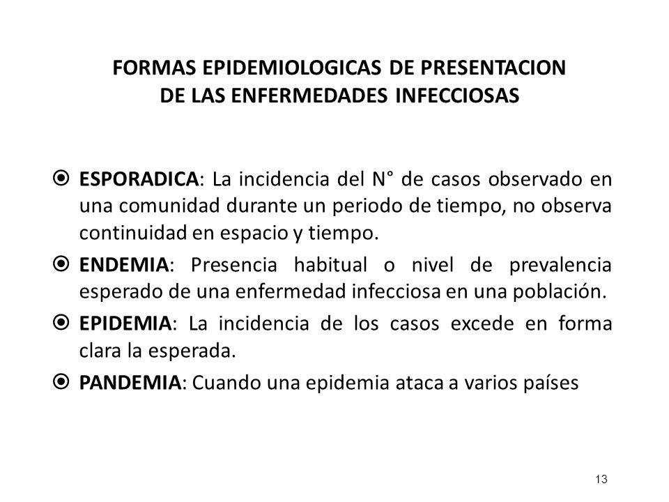 FORMAS EPIDEMIOLOGICAS DE PRESENTACION DE LAS ENFERMEDADES INFECCIOSAS ESPORADICA: La incidencia del N° de casos observado en una comunidad durante un