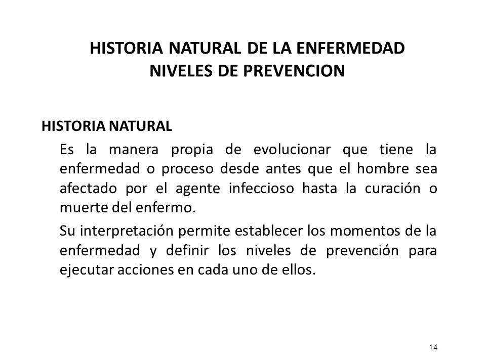 HISTORIA NATURAL DE LA ENFERMEDAD NIVELES DE PREVENCION HISTORIA NATURAL Es la manera propia de evolucionar que tiene la enfermedad o proceso desde an