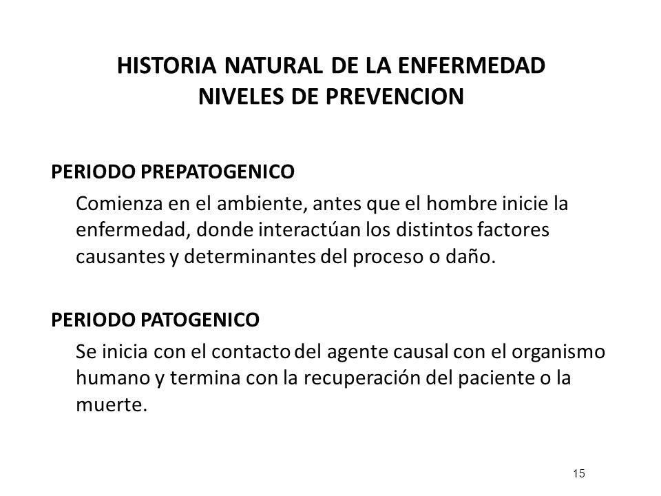 HISTORIA NATURAL DE LA ENFERMEDAD NIVELES DE PREVENCION PERIODO PREPATOGENICO Comienza en el ambiente, antes que el hombre inicie la enfermedad, donde