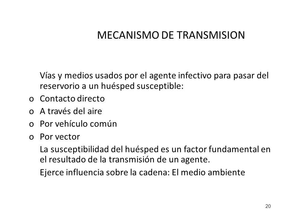 MECANISMO DE TRANSMISION Vías y medios usados por el agente infectivo para pasar del reservorio a un huésped susceptible: oContacto directo oA través