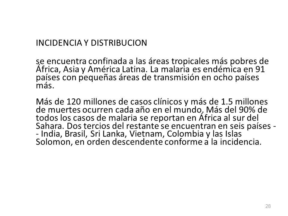 INCIDENCIA Y DISTRIBUCION se encuentra confinada a las áreas tropicales más pobres de África, Asia y América Latina. La malaria es endémica en 91 país