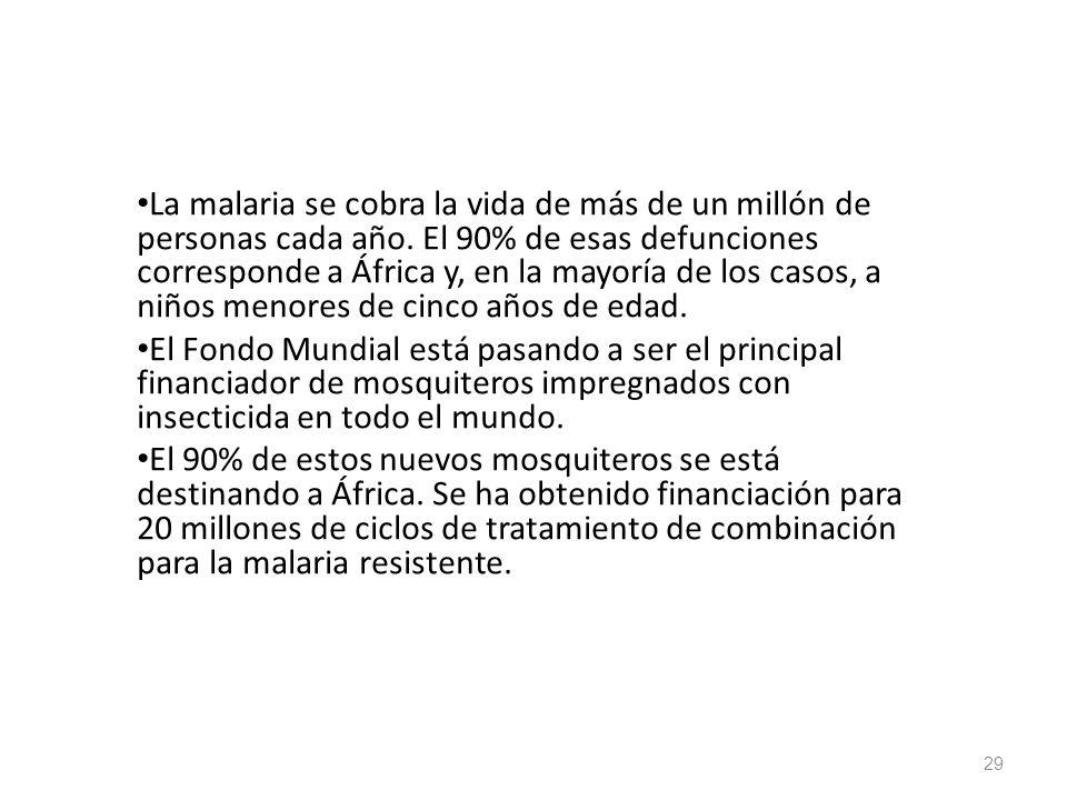 La malaria se cobra la vida de más de un millón de personas cada año. El 90% de esas defunciones corresponde a África y, en la mayoría de los casos, a
