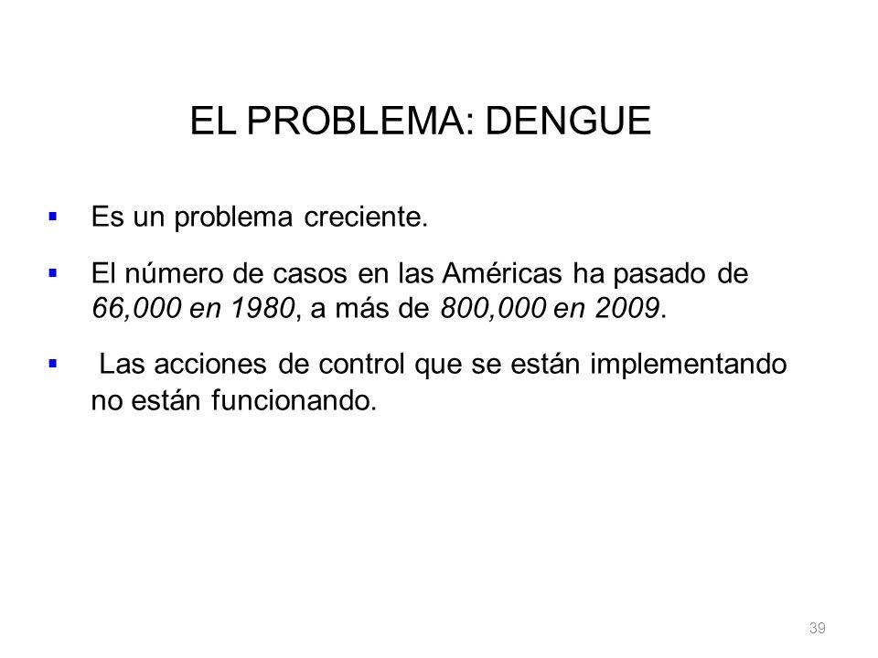 EL PROBLEMA: DENGUE Es un problema creciente. El número de casos en las Américas ha pasado de 66,000 en 1980, a más de 800,000 en 2009. Las acciones d