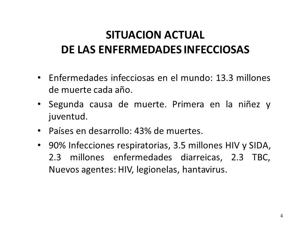 SITUACION ACTUAL DE LAS ENFERMEDADES INFECCIOSAS Enfermedades infecciosas en el mundo: 13.3 millones de muerte cada año. Segunda causa de muerte. Prim