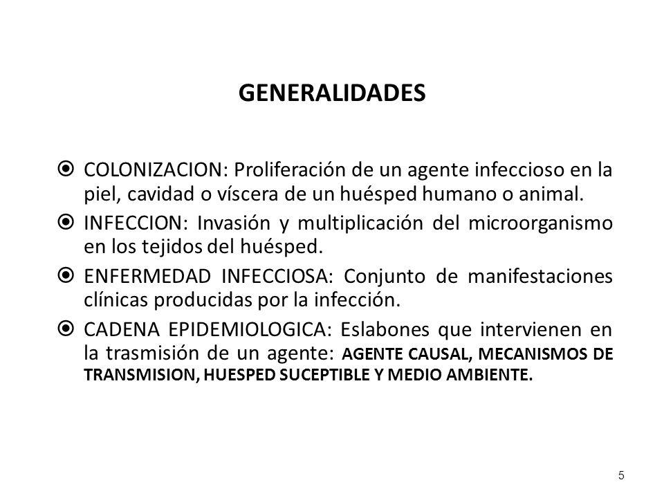 GENERALIDADES COLONIZACION: Proliferación de un agente infeccioso en la piel, cavidad o víscera de un huésped humano o animal. INFECCION: Invasión y m
