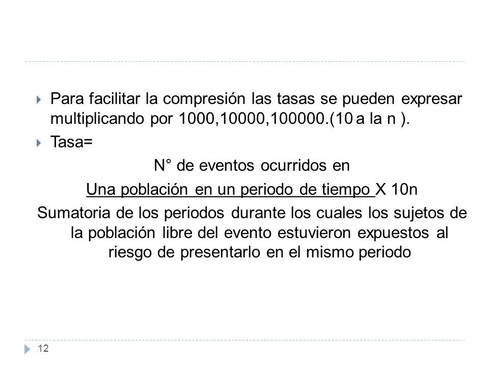 12 Para facilitar la compresión las tasas se pueden expresar multiplicando por 1000,10000,100000.(10 a la n ).