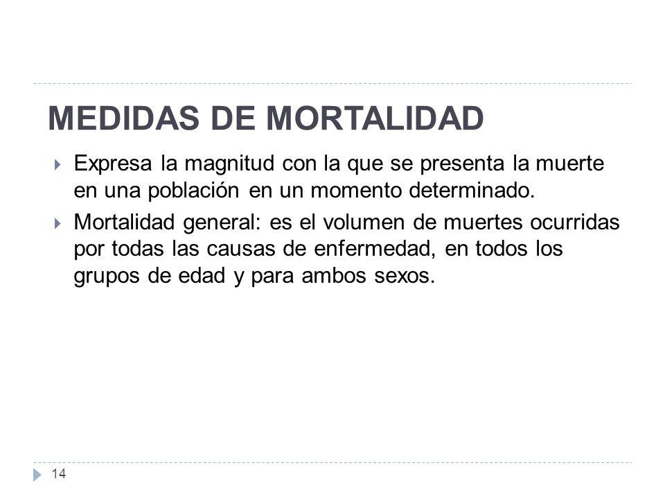 MEDIDAS DE MORTALIDAD 14 Expresa la magnitud con la que se presenta la muerte en una población en un momento determinado.