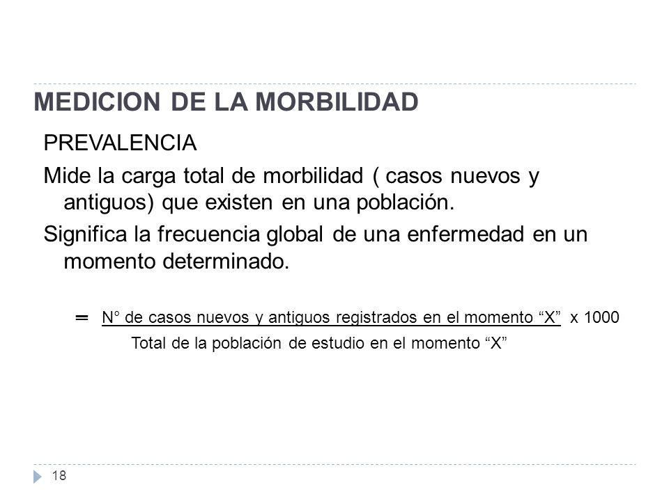 MEDICION DE LA MORBILIDAD 18 PREVALENCIA Mide la carga total de morbilidad ( casos nuevos y antiguos) que existen en una población.