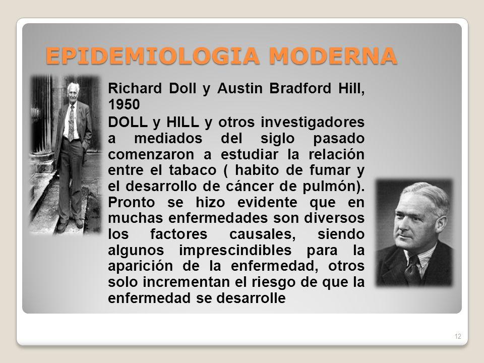 EPIDEMIOLOGIA MODERNA Richard Doll y Austin Bradford Hill, 1950 DOLL y HILL y otros investigadores a mediados del siglo pasado comenzaron a estudiar la relación entre el tabaco ( habito de fumar y el desarrollo de cáncer de pulmón).