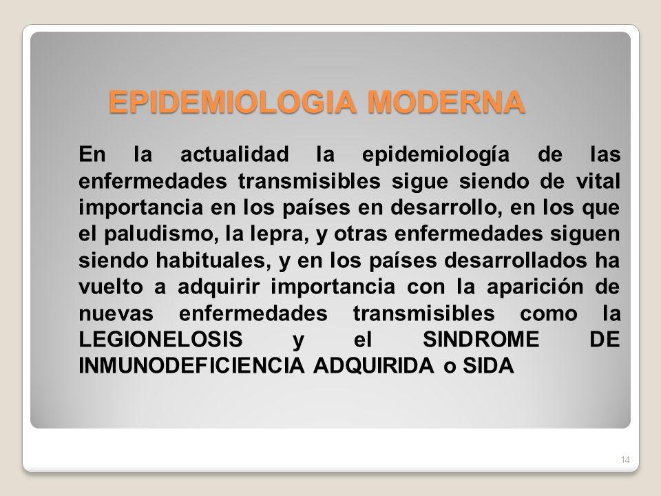 EPIDEMIOLOGIA MODERNA En la actualidad la epidemiología de las enfermedades transmisibles sigue siendo de vital importancia en los países en desarroll