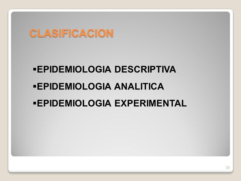 CLASIFICACION 29 EPIDEMIOLOGIA DESCRIPTIVA EPIDEMIOLOGIA ANALITICA EPIDEMIOLOGIA EXPERIMENTAL