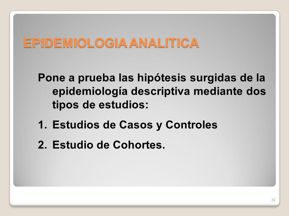 36 Pone a prueba las hipótesis surgidas de la epidemiología descriptiva mediante dos tipos de estudios: 1.Estudios de Casos y Controles 2.Estudio de Cohortes.
