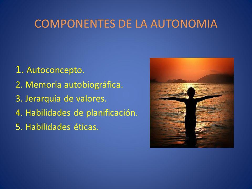 COMPONENTES DE LA AUTONOMIA 1. Autoconcepto. 2. Memoria autobiográfica. 3. Jerarquía de valores. 4. Habilidades de planificación. 5. Habilidades ética