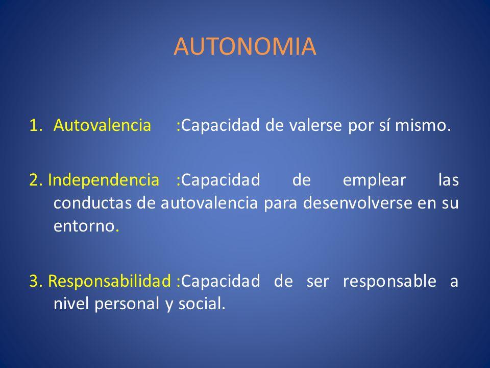 AUTONOMIA 1.Autovalencia:Capacidad de valerse por sí mismo. 2. Independencia:Capacidad de emplear las conductas de autovalencia para desenvolverse en