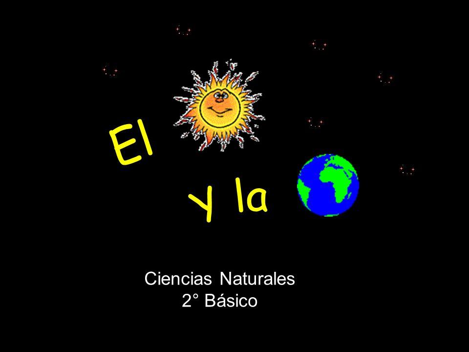 (el planeta con más satélites) Emplea 84 años en dar una vuelta al Sol; en dar una vuelta a sí mismo tarda menos de 18 horas.