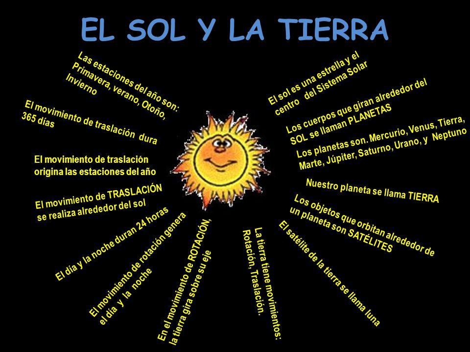 EL SOL Y LA TIERRA El sol es una estrella y el centro del Sistema Solar Los planetas son.
