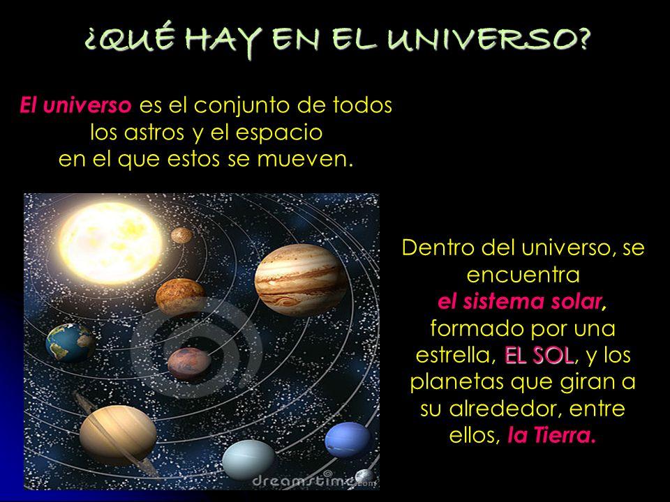 ¿QUÉ HAY EN EL UNIVERSO? El universo es el conjunto de todos los astros y el espacio en el que estos se mueven. Dentro del universo, se encuentra el s