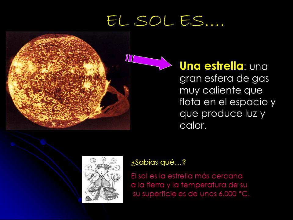 EL SOL ES…. Una estrella : una gran esfera de gas muy caliente que flota en el espacio y que produce luz y calor. ¿Sabías qué…? El sol es la estrella