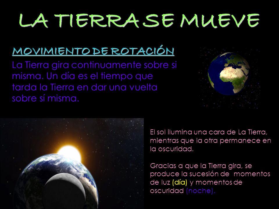 MOVIMIENTO DE ROTACIÓN La Tierra gira continuamente sobre si misma. Un día es el tiempo que tarda la Tierra en dar una vuelta sobre sí misma. LA TIERR