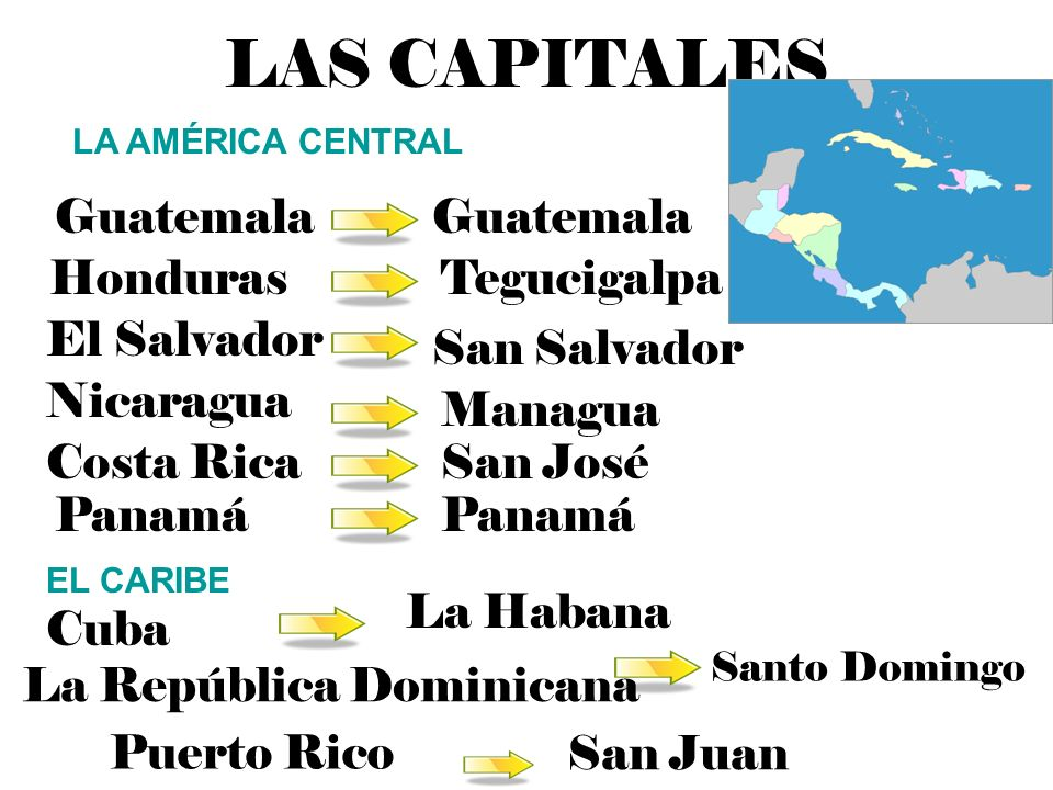 LAS CAPITALES LA AMÉRICA CENTRAL Guatemala Honduras Costa Rica San Salvador Nicaragua El Salvador Panamá EL CARIBE Guatemala Tegucigalpa Managua San J