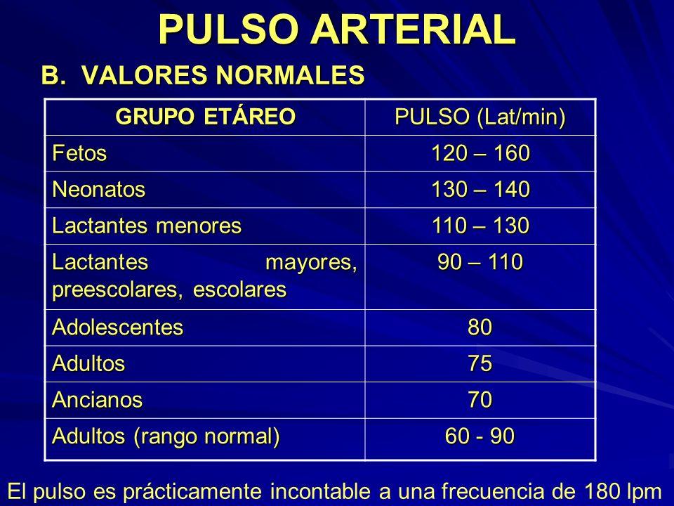 PULSO ARTERIAL B. VALORES NORMALES GRUPO ETÁREO PULSO (Lat/min) Fetos 120 – 160 Neonatos 130 – 140 Lactantes menores 110 – 130 Lactantes mayores, pree