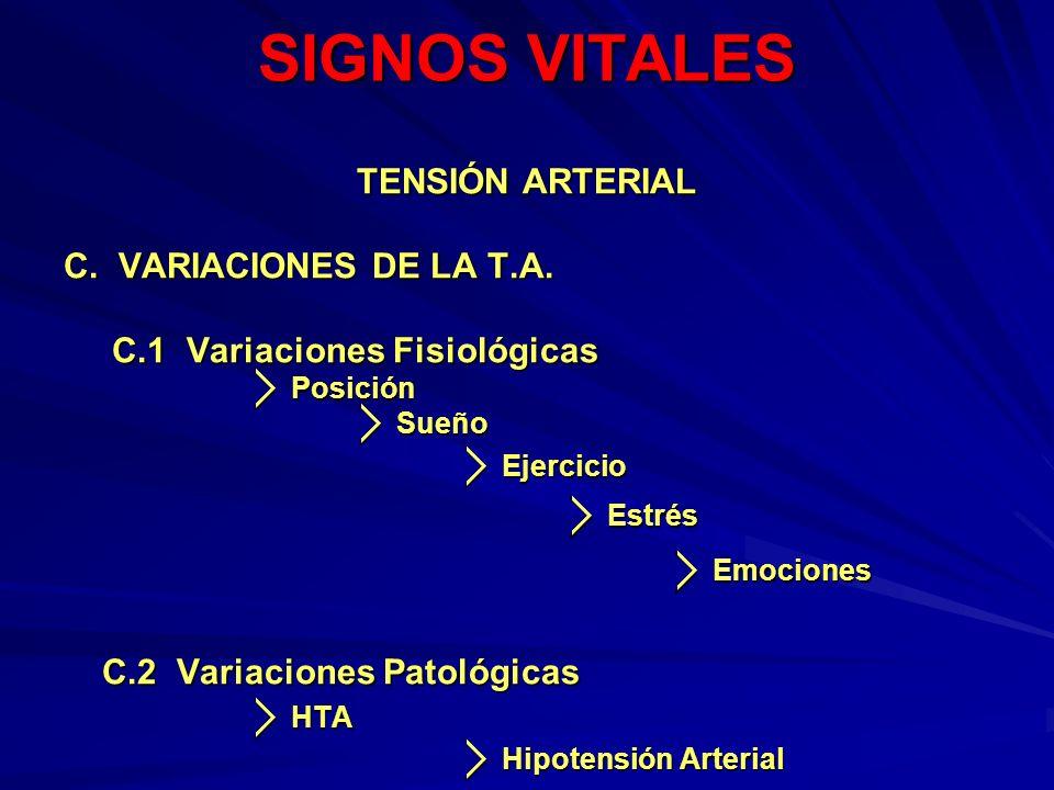 SIGNOS VITALES TENSIÓN ARTERIAL C. VARIACIONES DE LA T.A. C.1 Variaciones Fisiológicas C.1 Variaciones Fisiológicas Posición Posición Sueño Sueño Ejer