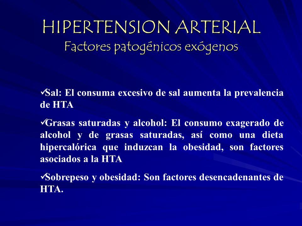 HIPERTENSION ARTERIAL Factores patogénicos exógenos Sal: El consuma excesivo de sal aumenta la prevalencia de HTA Grasas saturadas y alcohol: El consu