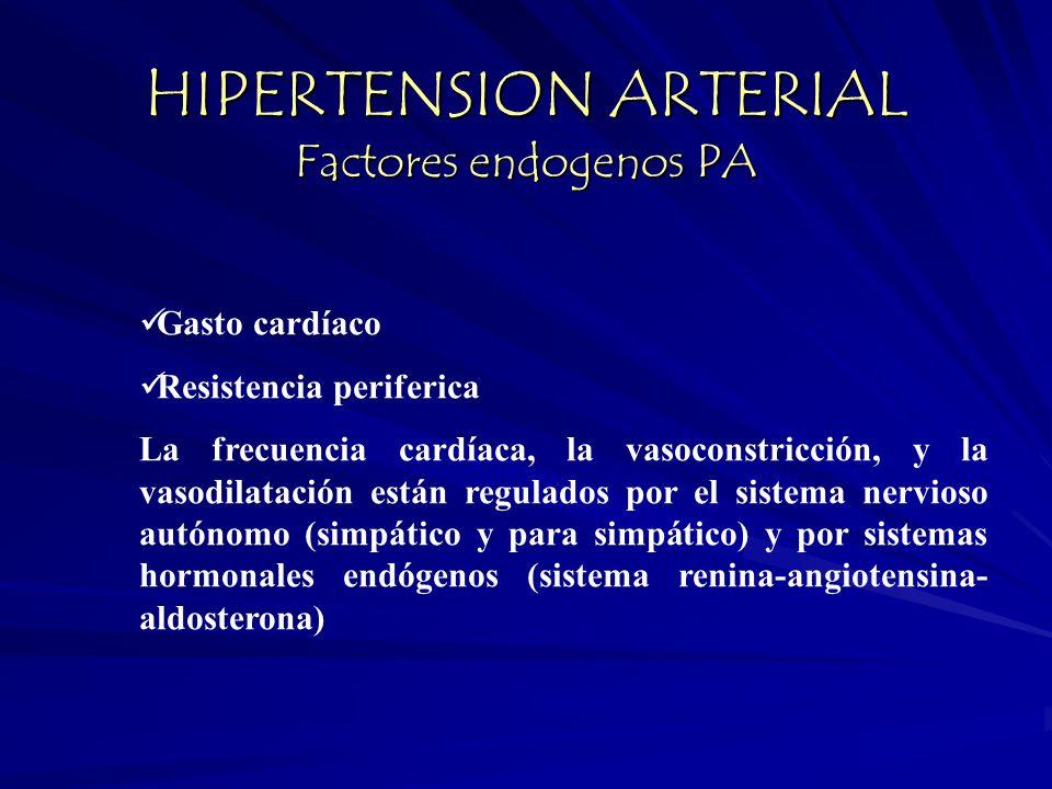 HIPERTENSION ARTERIAL Factores endogenos PA Gasto cardíaco Resistencia periferica La frecuencia cardíaca, la vasoconstricción, y la vasodilatación est