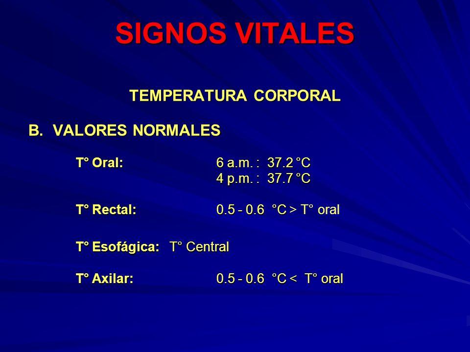 SIGNOS VITALES TEMPERATURA CORPORAL B. VALORES NORMALES T° Oral: 6 a.m. : 37.2 °C 4 p.m. : 37.7 °C 4 p.m. : 37.7 °C T° Rectal:0.5 - 0.6 °C T° Rectal:0
