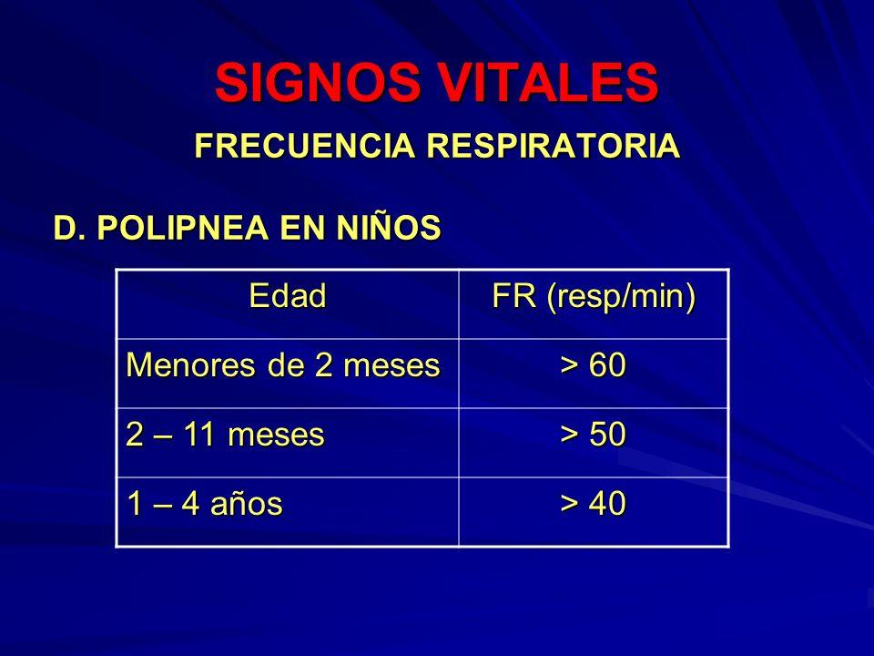 SIGNOS VITALES FRECUENCIA RESPIRATORIA D. POLIPNEA EN NIÑOS Edad FR (resp/min) Menores de 2 meses > 60 2 – 11 meses > 50 1 – 4 años > 40