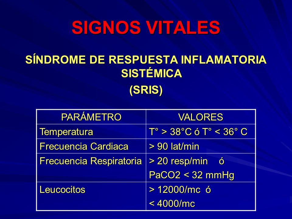 SIGNOS VITALES SÍNDROME DE RESPUESTA INFLAMATORIA SISTÉMICA (SRIS) PARÁMETROVALORES Temperatura T° > 38°C ó T° 38°C ó T° < 36° C Frecuencia Cardiaca >