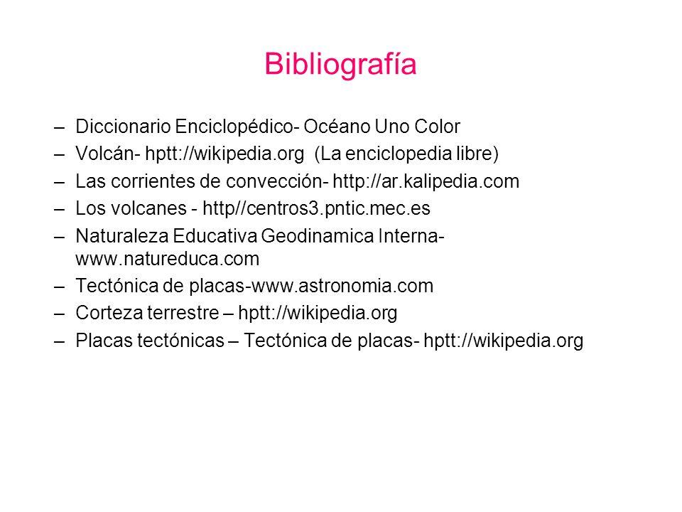 Bibliografía –Diccionario Enciclopédico- Océano Uno Color –Volcán- hptt://wikipedia.org (La enciclopedia libre) –Las corrientes de convección- http://