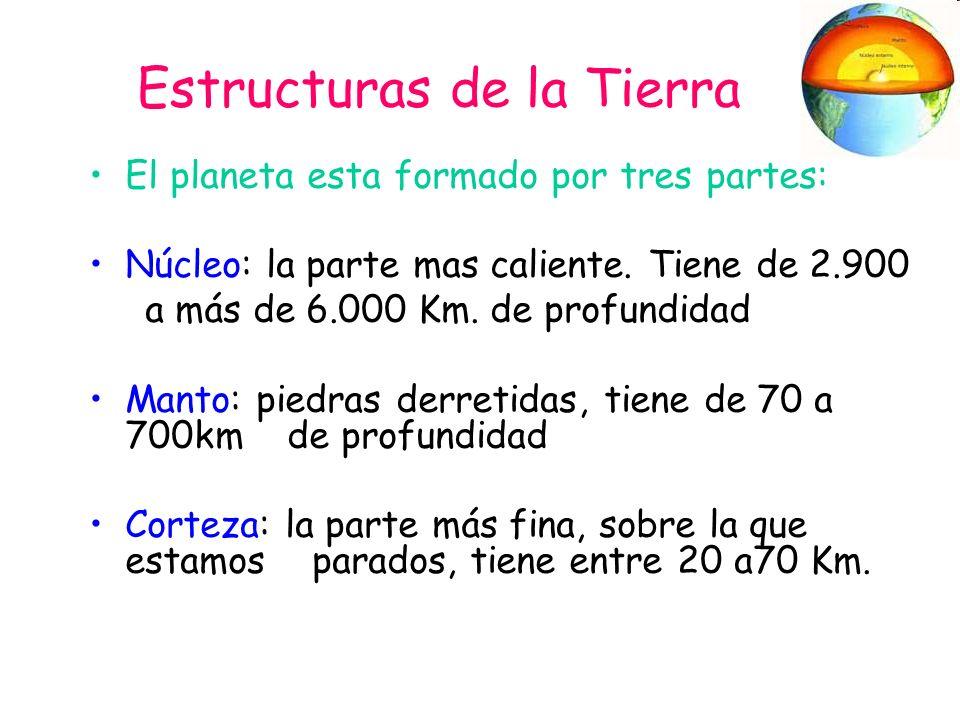 Estructuras de la Tierra El planeta esta formado por tres partes: Núcleo: la parte mas caliente. Tiene de 2.900 a más de 6.000 Km. de profundidad Mant