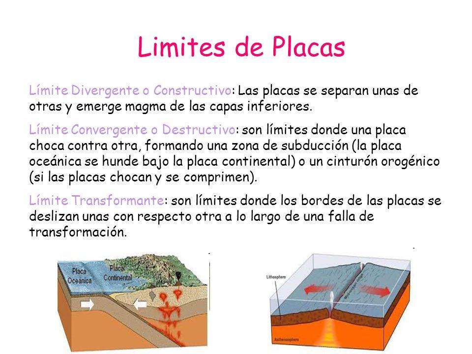 Limites de Placas Límite Divergente o Constructivo: Las placas se separan unas de otras y emerge magma de las capas inferiores. Límite Convergente o D