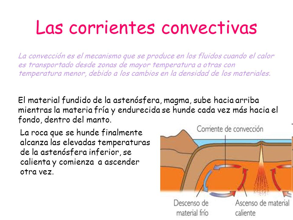 Las corrientes convectivas La convección es el mecanismo que se produce en los fluidos cuando el calor es transportado desde zonas de mayor temperatur