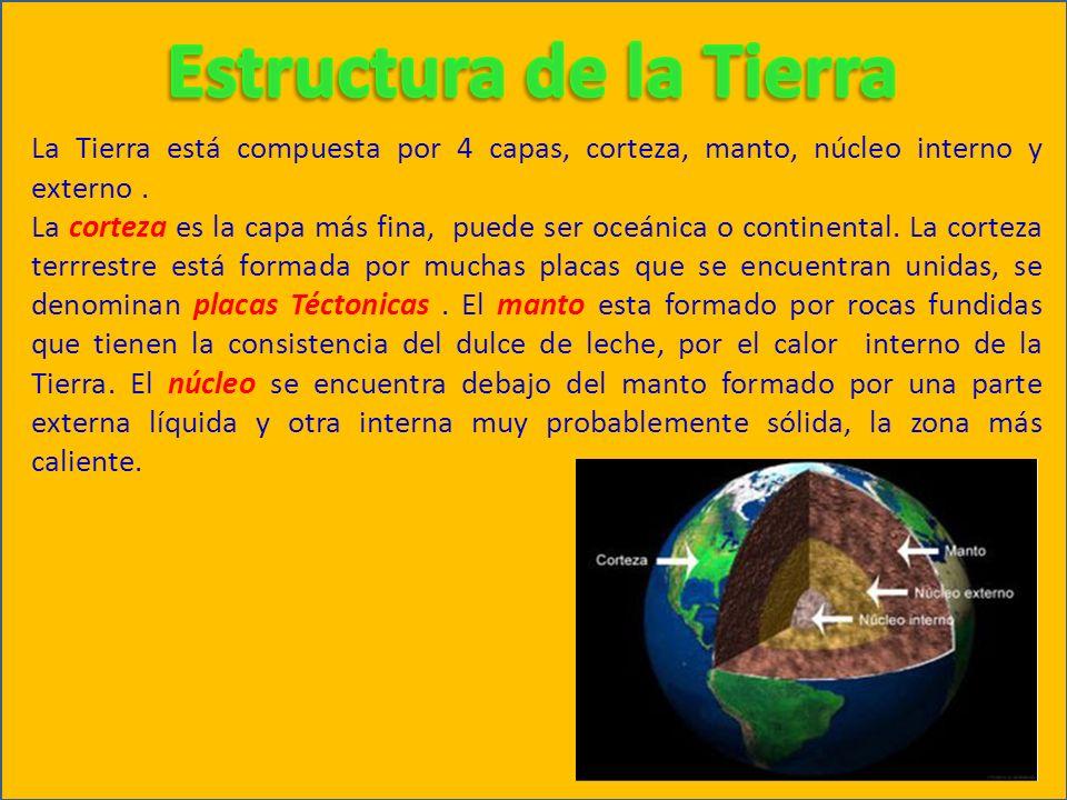 La Tierra está compuesta por 4 capas, corteza, manto, núcleo interno y externo. La corteza es la capa más fina, puede ser oceánica o continental. La c