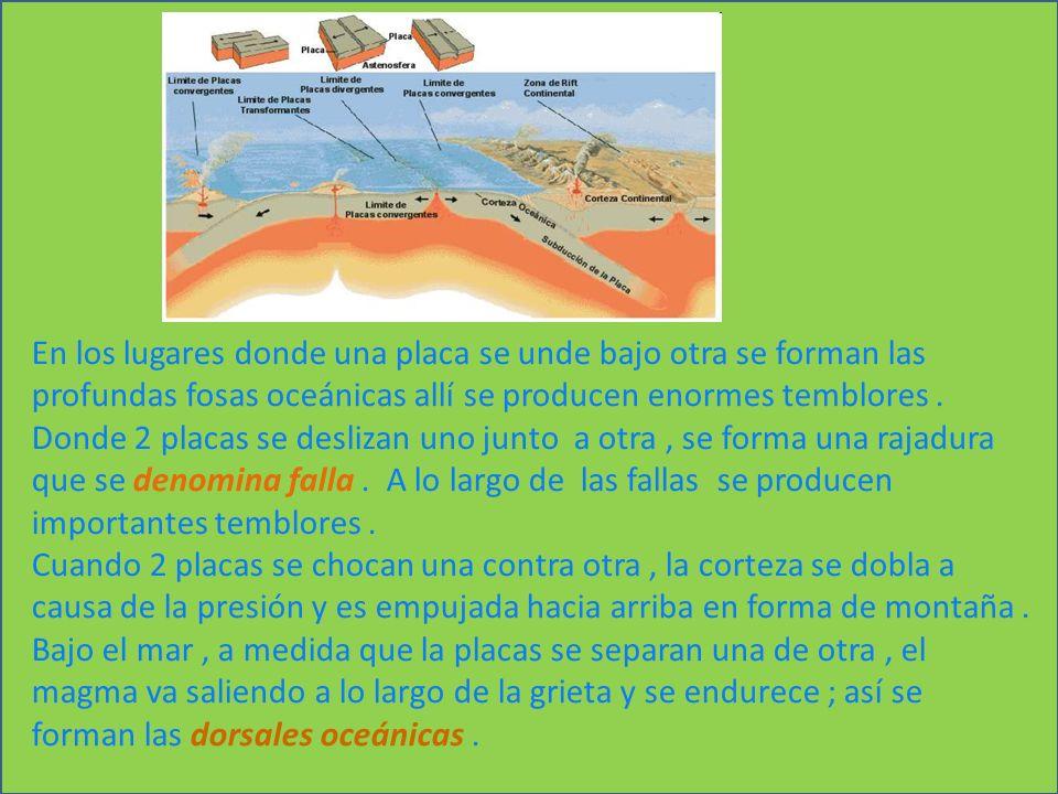 En los lugares donde una placa se unde bajo otra se forman las profundas fosas oceánicas allí se producen enormes temblores. Donde 2 placas se desliza