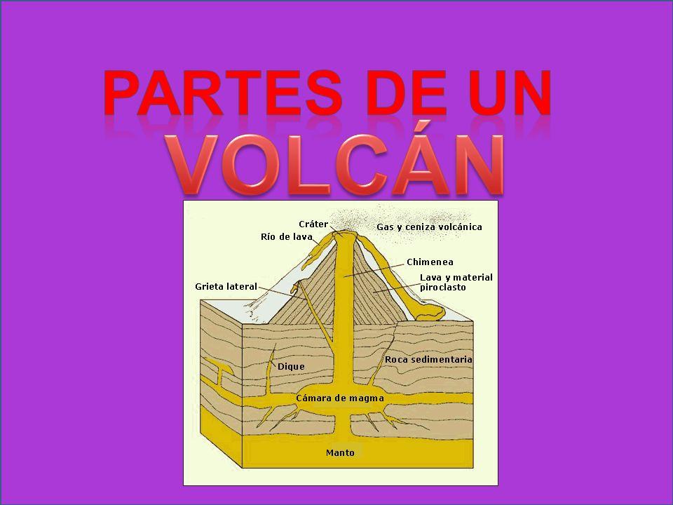 - CRÁTER: Es la puerta de salida de los materiales del volcán.