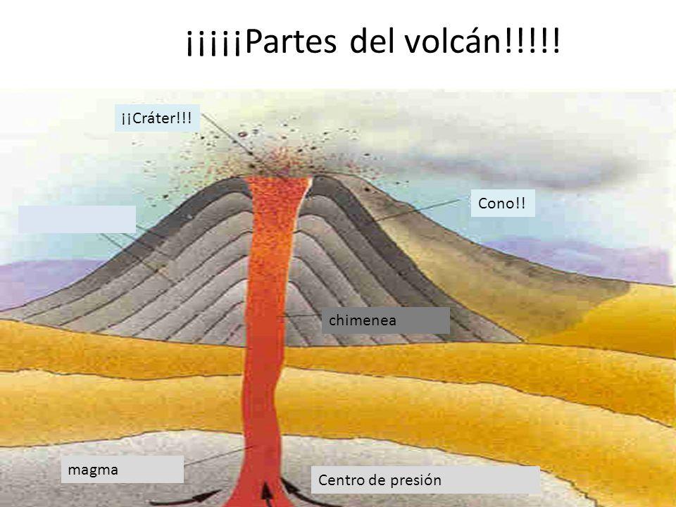 ¡¿Cómo erupciona un volcán?! Un volcán erupciona gracias a que el magma se mueve constantemente y tiene mucha energía, tiene que liberarse por alguna