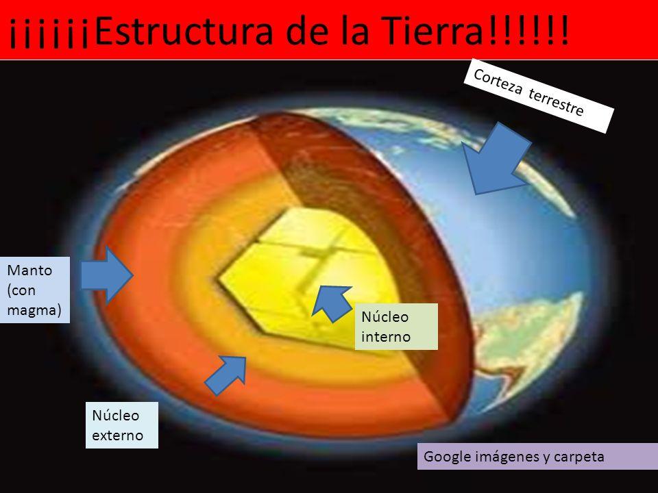 ¡¡¡¡¡¡Estructura de la Tierra!!!!!.