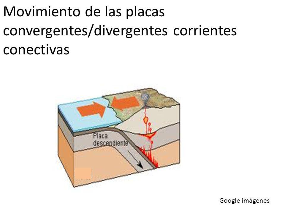 Movimiento de las placas convergentes/divergentes corrientes conectivas Google imágenes