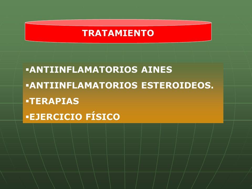 TRATAMIENTO ANTIINFLAMATORIOS AINES ANTIINFLAMATORIOS ESTEROIDEOS. TERAPIAS EJERCICIO FÍSICO