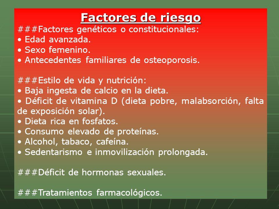 Factores de riesgo ###Factores genéticos o constitucionales: Edad avanzada. Sexo femenino. Antecedentes familiares de osteoporosis. ###Estilo de vida