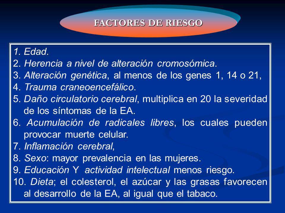 El origen de la enfermedad es multifactorial La causa determinante no se conoce con fiabilidad Hipótesis: causas genéticas, infecciosas, tóxicas y las